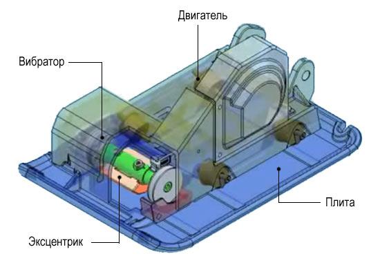 Конструкция виброплиты