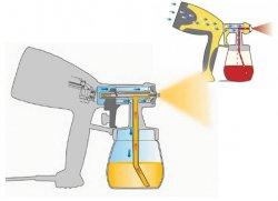 Движение воздуха и материала в электрическом краскопульте