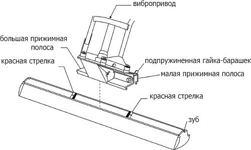 Схема виброрейки