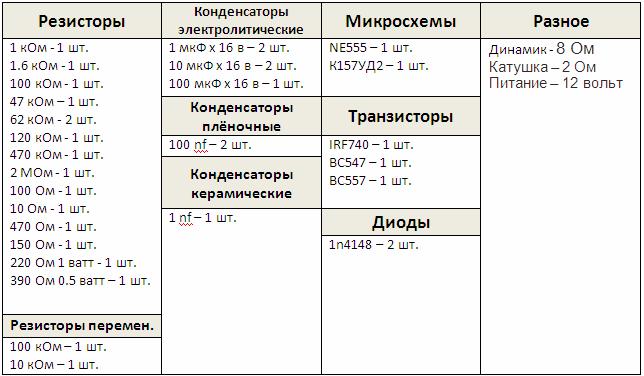 Количество компонентов для сборки