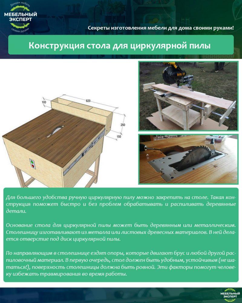 Конструкция стола для циркулярной пилы