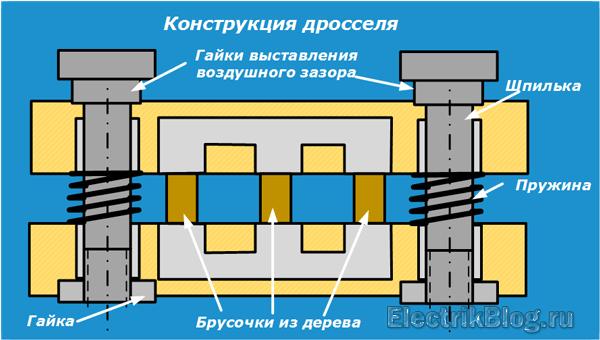 Конструкция дросселя