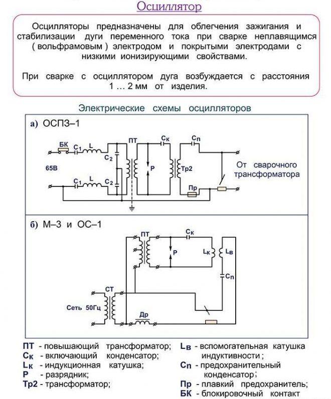 Осциллятор сварочного аппарата постоянного действия