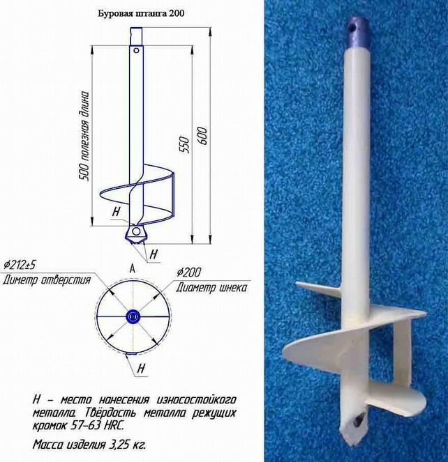 Рис.2: Схема бурильного устройства