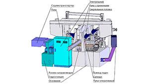 Специальный рельсорезно-сверлильный станок ССЗ-004