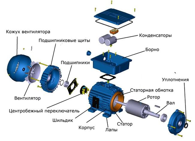Устройство и схема однофазного электродвигателя 220в