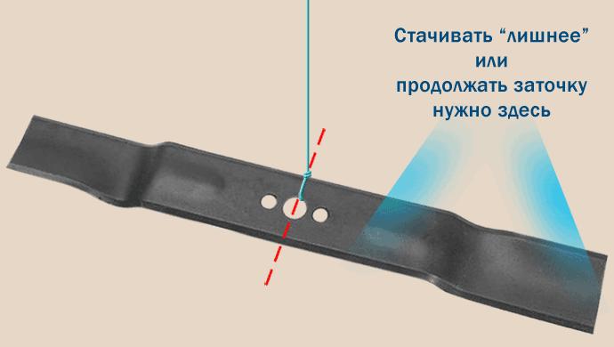 Затачивание ножек газонокосилки