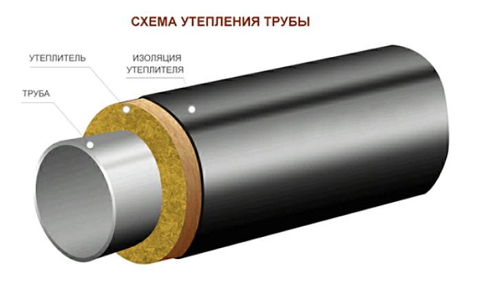 Состав термоизолятора