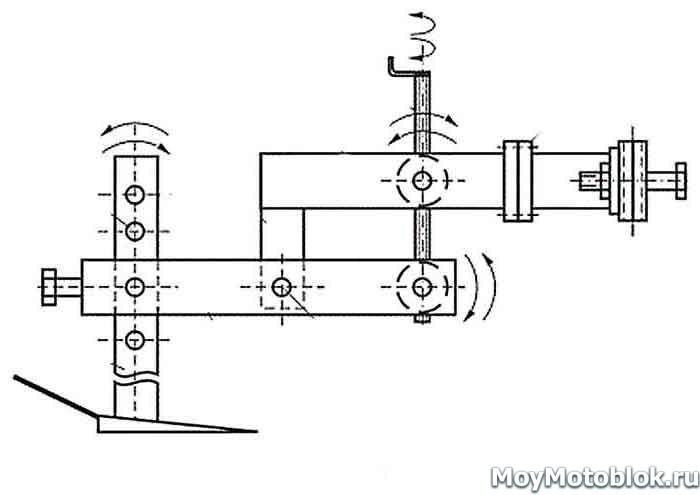 Сцепное устройство для мотоблока: чертеж