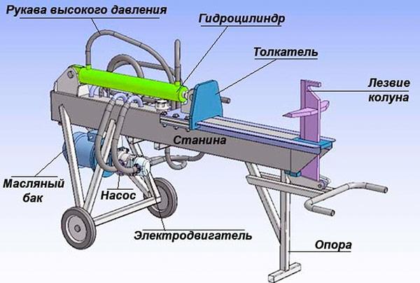 Гидравлический механизм