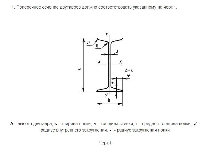 ГОСТ-8239-89 Поперечное сечение двутавровой балки