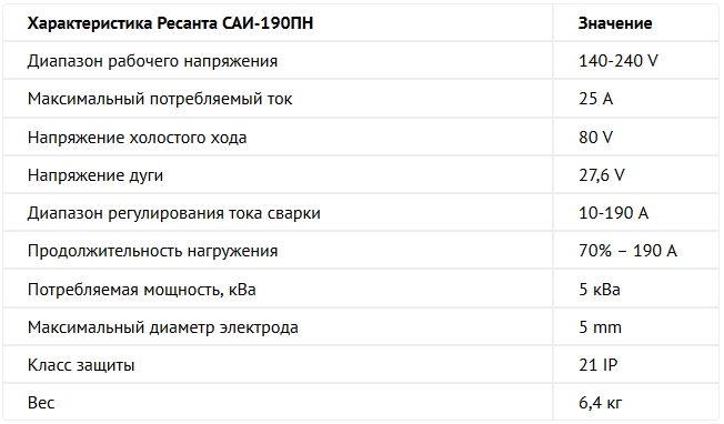 Характеристики Ресанта САИ-190 ПН