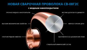 Характеристика сварочной проволоки св08г2с