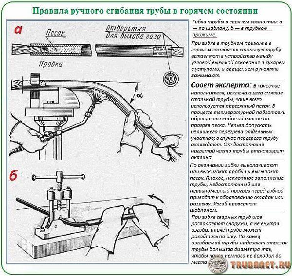 Фотография: как загнуть профтрубу без трубогиба