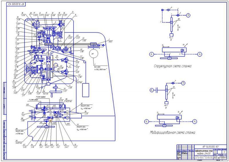 Схема координатно-расточного станка