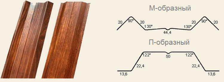 П и М - образные профили металлического штакетника