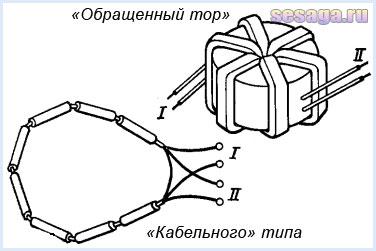 Новые формы магнитопроводов