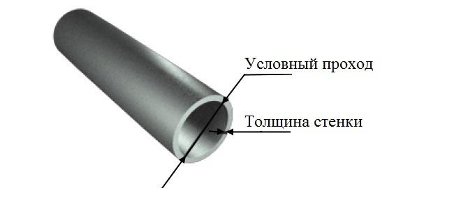 Значимые геометрические параметры труб ВГП