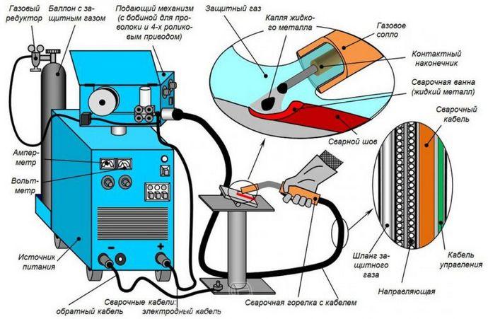 образец подключеения агрегатов