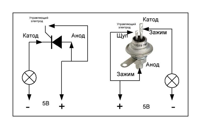 Проверка симметричного тиристора при помощи лампы накаливания