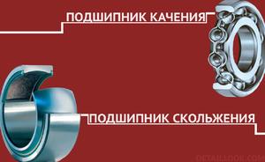 Шариковые подшипники каталог