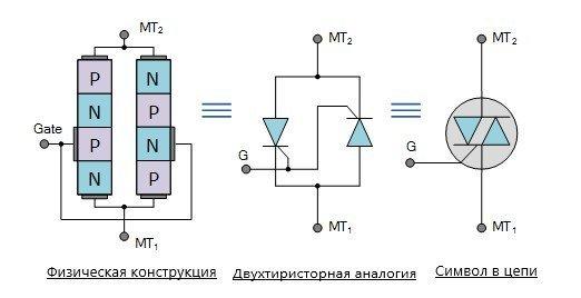Схема и символ симистора