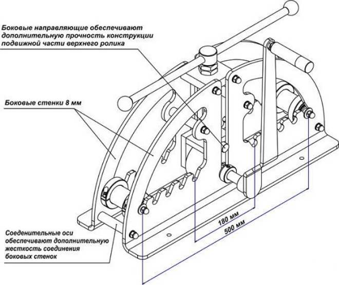 Схема профилегиба в заводском исполнении, которую можно взять за основу для самодельного устройства