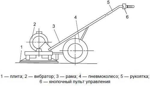 Схема самой простой конструкции виброплиты