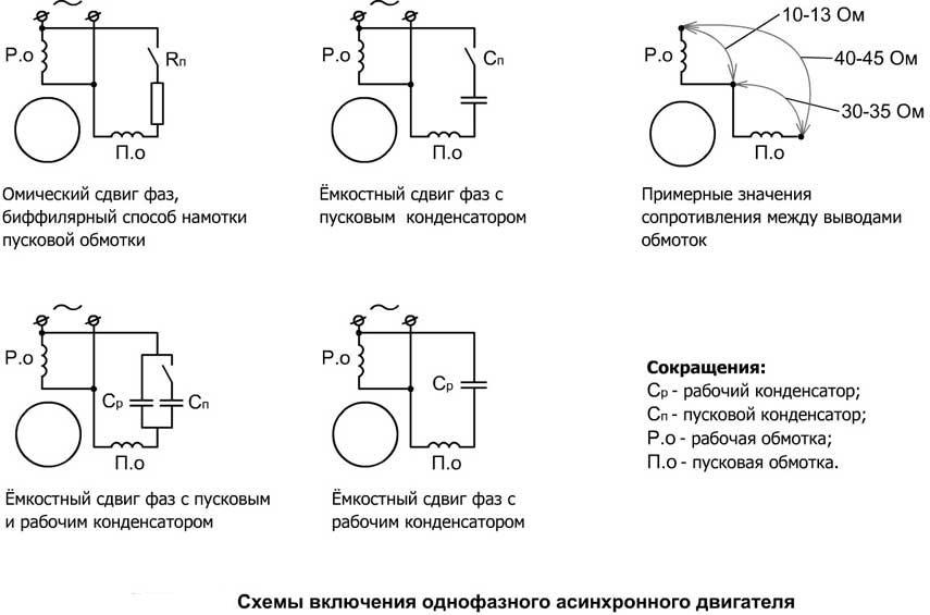 схема включения однофазного электродвигателя
