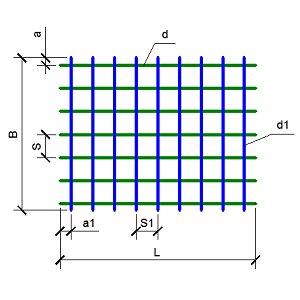 Онлайн калькулятор расчета арматурной сетки