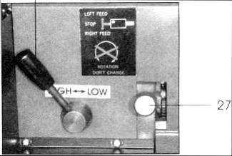 Jet BD-7 Расположение составных частей токарно-винторезного станка