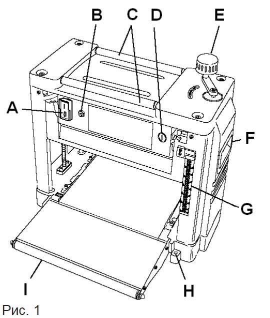 Расположение составных частей рейсмусового станка JWP-12
