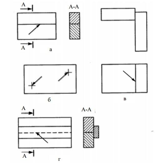 Изображение сечения многопроходного шва (а) и нестандартных швов (б)