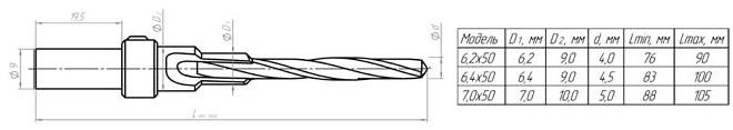 Ступенчатое сверло подбирается исходя из размеров конкретной модели евровинта
