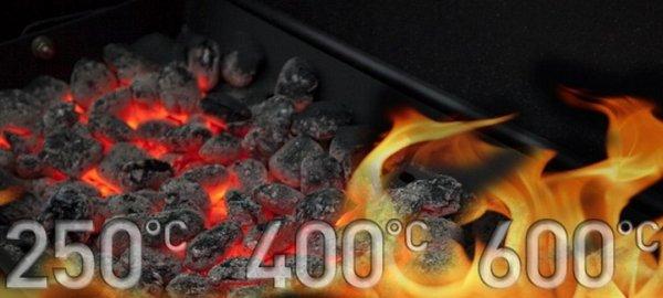 разные температуры при горении