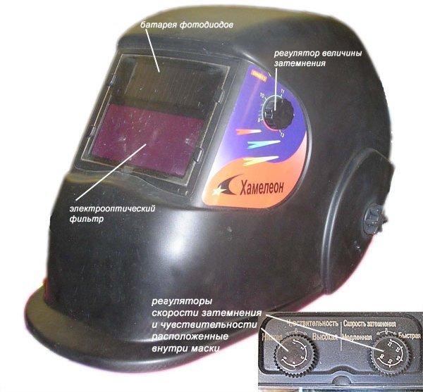 описание маски