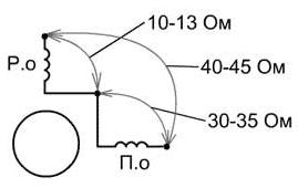 Однофазный двигатель с разным сопротивлением обмоток