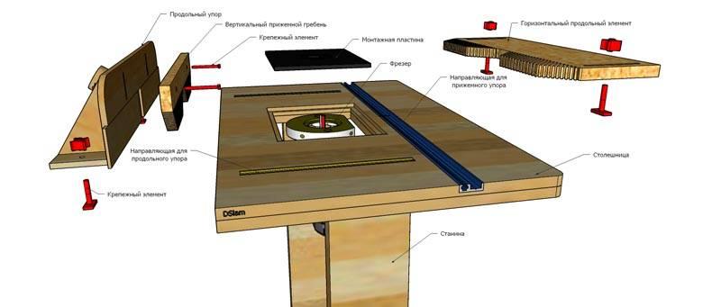 3D модель стола для ручного станка