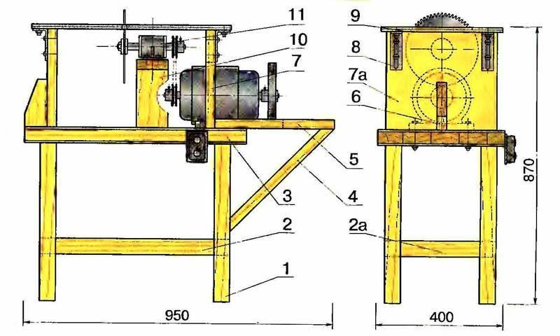 Универсальная машина для работы с древесиной