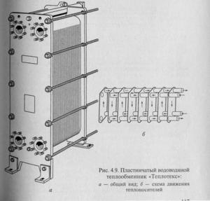 Коэффициент теплопередачи для ребристой стенки
