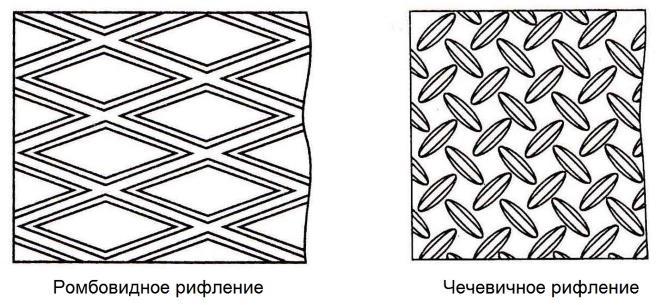 Типы рифления стальных листов