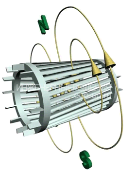 Магнитное поле пронизывающее ротор
