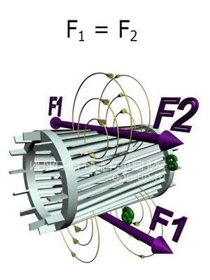 Моменты сил действующие на неподвижный ротор