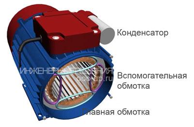 Обмотки однофазного двигателя