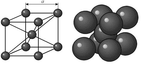 структура вольфрама