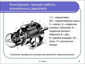 Возможные дефекты асинхронные двигатели